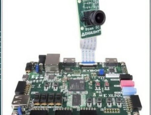 Digit Recognition using an ONN implemented on a FPGA